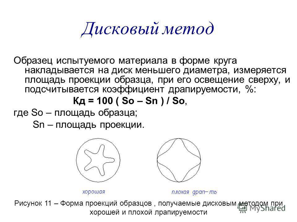 Дисковый метод Образец испытуемого материала в форме круга накладывается на диск меньшего диаметра, измеряется площадь проекции образца, при его освещение сверху, и подсчитывается коэффициент драпируемости, %: Кд = 100 ( So – Sn ) / So, где So – площ