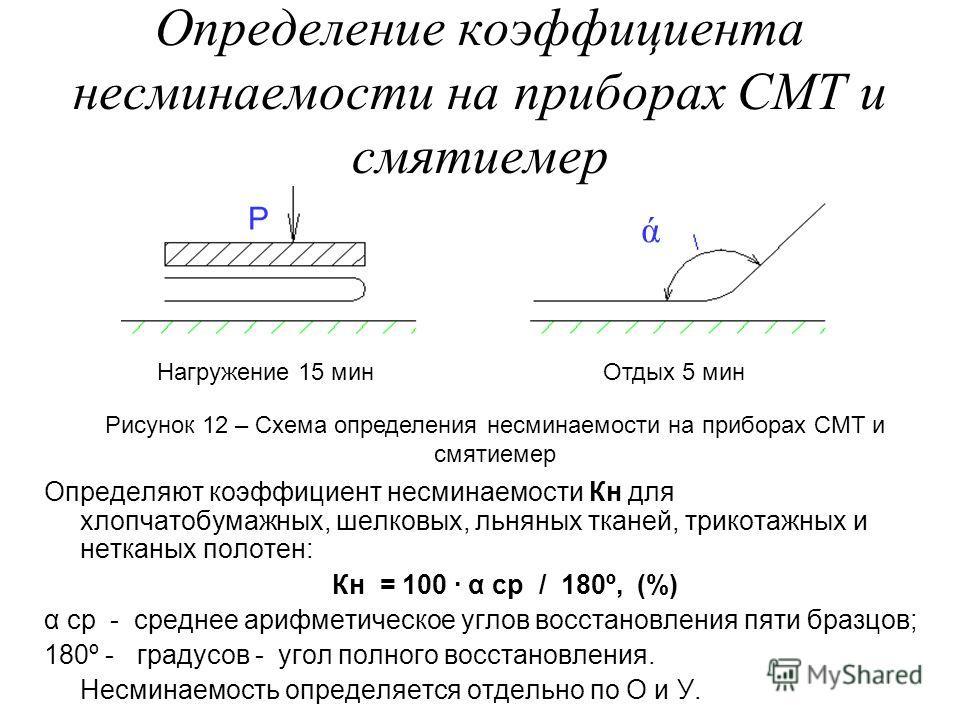 Определение коэффициента несминаемости на приборах СМТ и смятиемер Определяют коэффициент несминаемости Кн для хлопчатобумажных, шелковых, льняных тканей, трикотажных и нетканых полотен: Кн = 100 α ср / 180º, (%) α ср - среднее арифметическое углов в