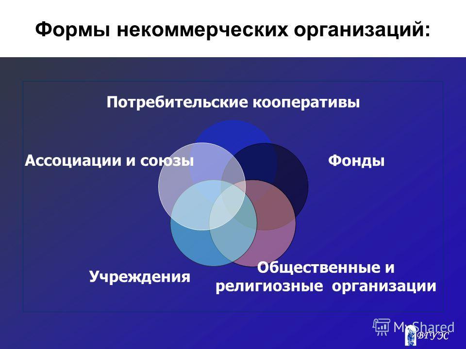 Формы некоммерческих организаций: Потребительские кооперативы Фонды Общественные и религиозные организации Учреждения Ассоциации и союзы