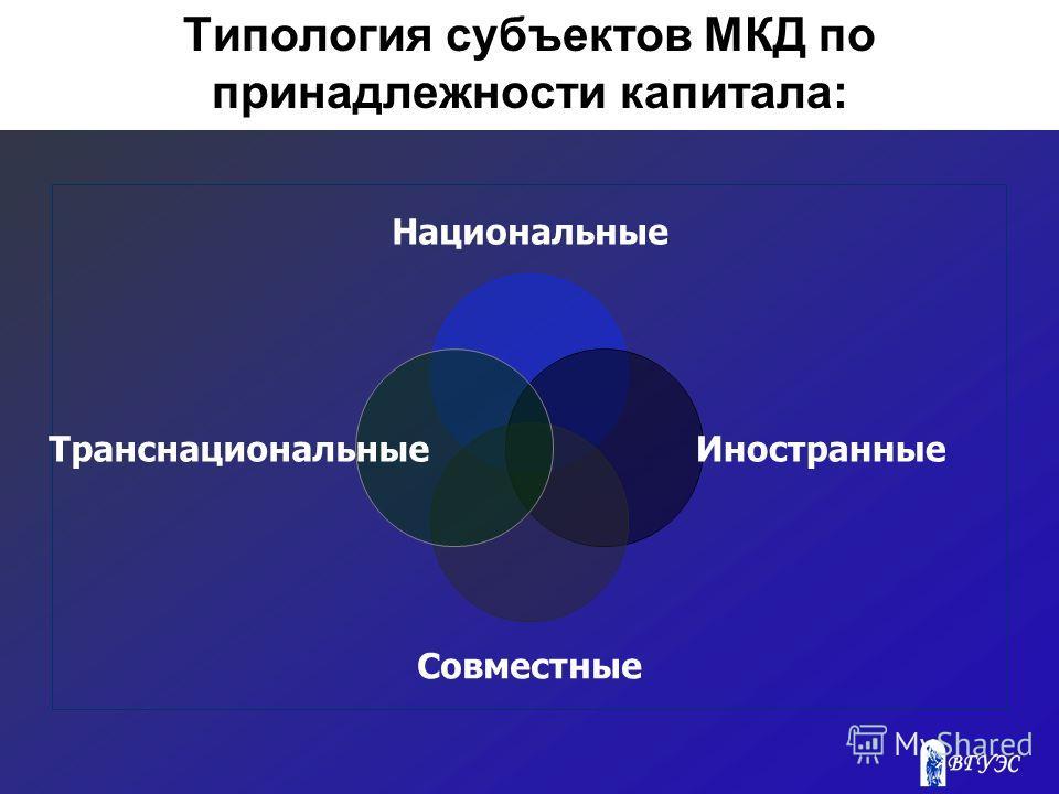 Типология субъектов МКД по принадлежности капитала: Национальные Иностранные Совместные Транснациональные