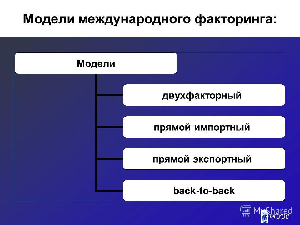 Модели международного факторинга: Модели двухфакторный прямой импортный прямой экспортный back-to-back