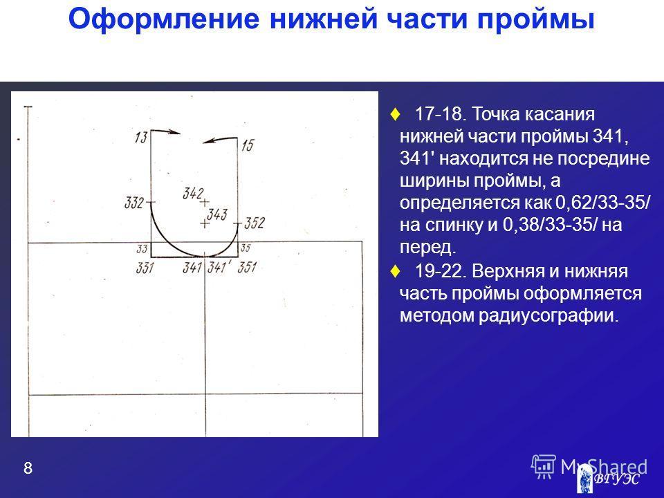 17-18. Точка касания нижней части проймы 341, 341' находится не посредине ширины проймы, а определяется как 0,62/33-35/ на спинку и 0,38/33-35/ на перед. 19-22. Верхняя и нижняя часть проймы оформляется методом радиусографии. 8 Оформление нижней част
