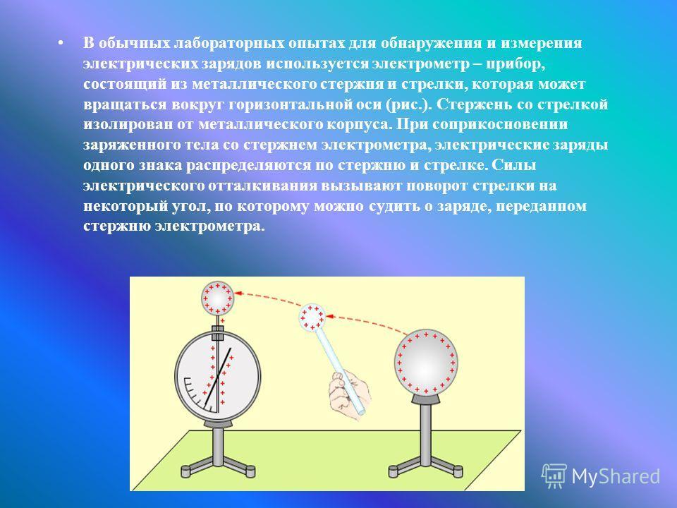 В обычных лабораторных опытах для обнаружения и измерения электрических зарядов используется электрометр – прибор, состоящий из металлического стержня и стрелки, которая может вращаться вокруг горизонтальной оси (рис.). Стержень со стрелкой изолирова