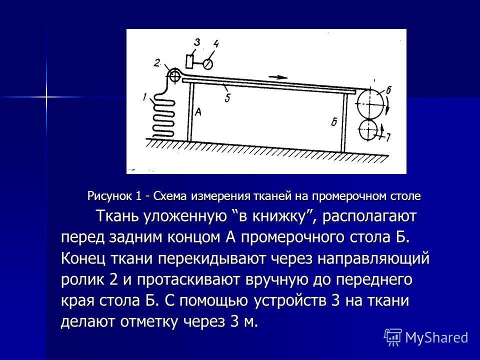 Рисунок 1 - Схема измерения тканей на промерочном столе Ткань уложенную в книжку, располагают Ткань уложенную в книжку, располагают перед задним концом А промерочного стола Б. Конец ткани перекидывают через направляющий ролик 2 и протаскивают вручную