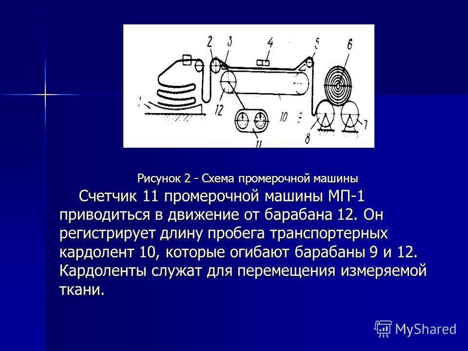 Рисунок 2 - Схема промерочной машины Счетчик 11 промерочной машины МП-1 Счетчик 11 промерочной машины МП-1 приводиться в движение от барабана 12. Он регистрирует длину пробега транспортерных кардолент 10, которые огибают барабаны 9 и 12. Кардоленты с