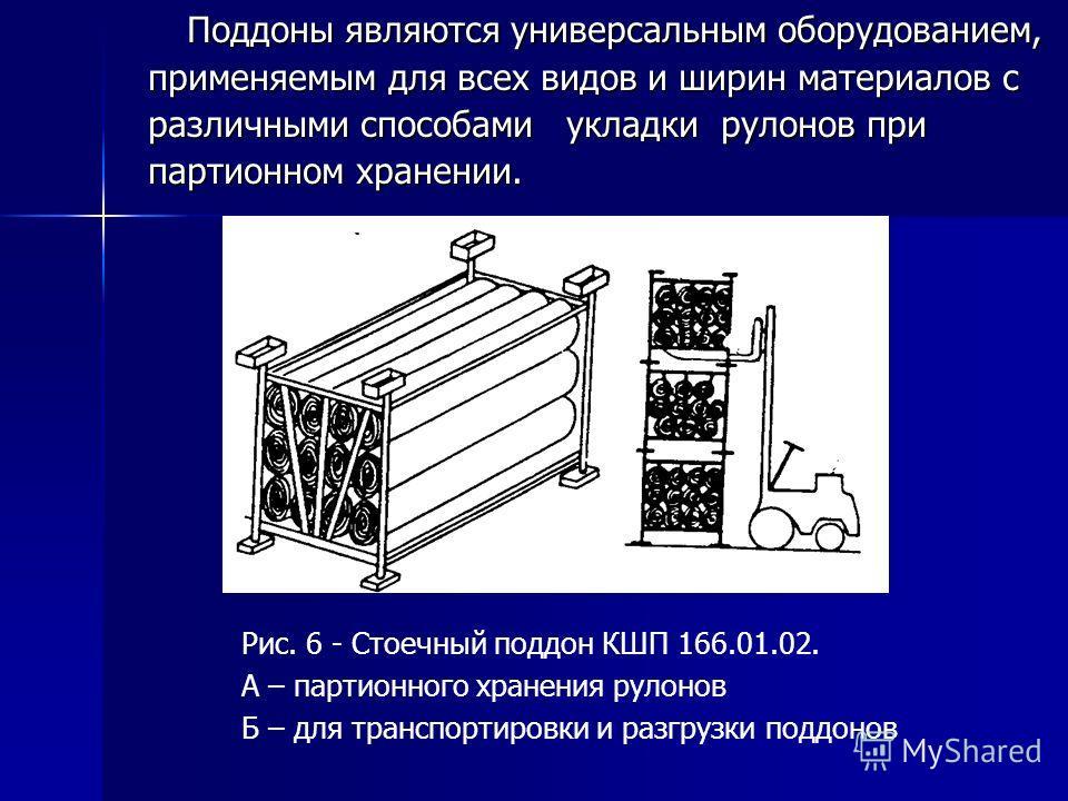 Поддоны являются универсальным оборудованием, Поддоны являются универсальным оборудованием, применяемым для всех видов и ширин материалов с различными способами укладки рулонов при партионном хранении. Рис. 6 - Стоечный поддон КШП 166.01.02. А – парт