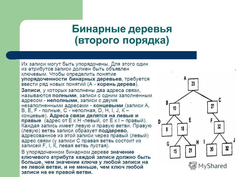Бинарные деревья (второго порядка) Их записи могут быть упорядочены. Для этого один из атрибутов записи должен быть объявлен ключевым. Чтобы определить понятие упорядоченности бинарных деревьев, требуется ввести ряд новых понятий (А - корень дерева).