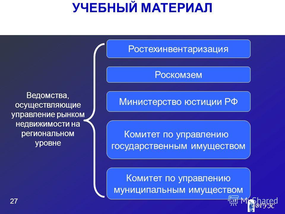 УЧЕБНЫЙ МАТЕРИАЛ 27 Ведомства, осуществляющие управление рынком недвижимости на региональном уровне Ростехинвентаризация Министерство юстиции РФ Роскомзем Комитет по управлению государственным имуществом Комитет по управлению муниципальным имуществом