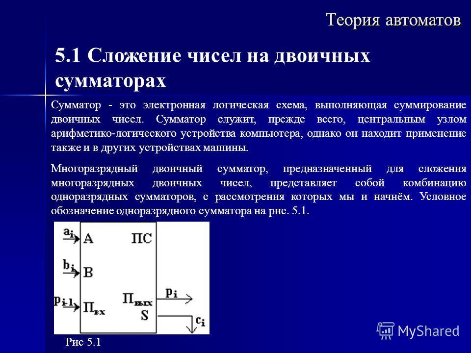 Теория автоматов 5.1 Сложение чисел на двоичных сумматорах Сумматор - это электронная логическая схема, выполняющая суммирование двоичных чисел. Сумматор служит, прежде всего, центральным узлом арифметико-логического устройства компьютера, однако он