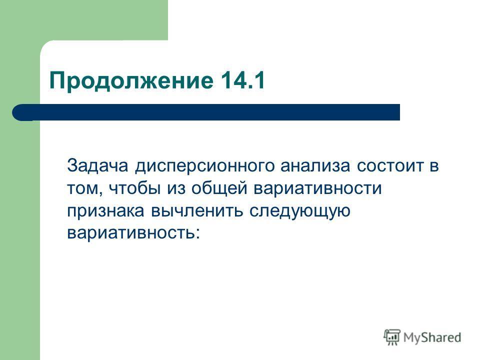 Продолжение 14.1 Задача дисперсионного анализа состоит в том, чтобы из общей вариативности признака вычленить следующую вариативность:
