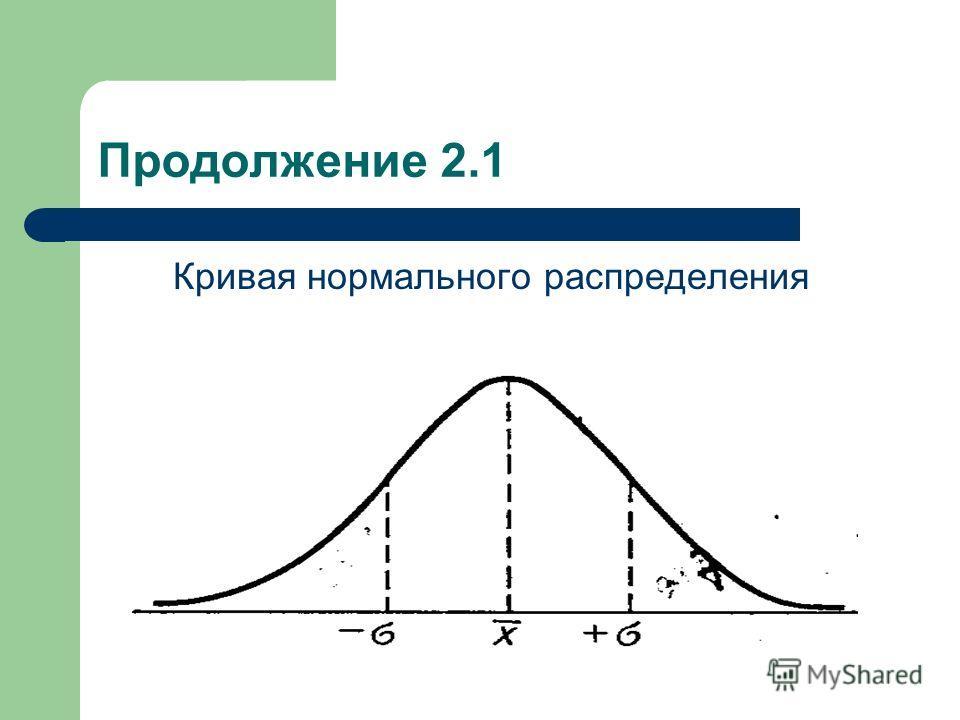 Продолжение 2.1 Кривая нормального распределения