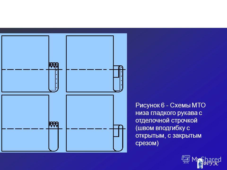 Рисунок 6 - Схемы МТО низа гладкого рукава с отделочной строчкой (швом вподгибку с открытым, с закрытым срезом)