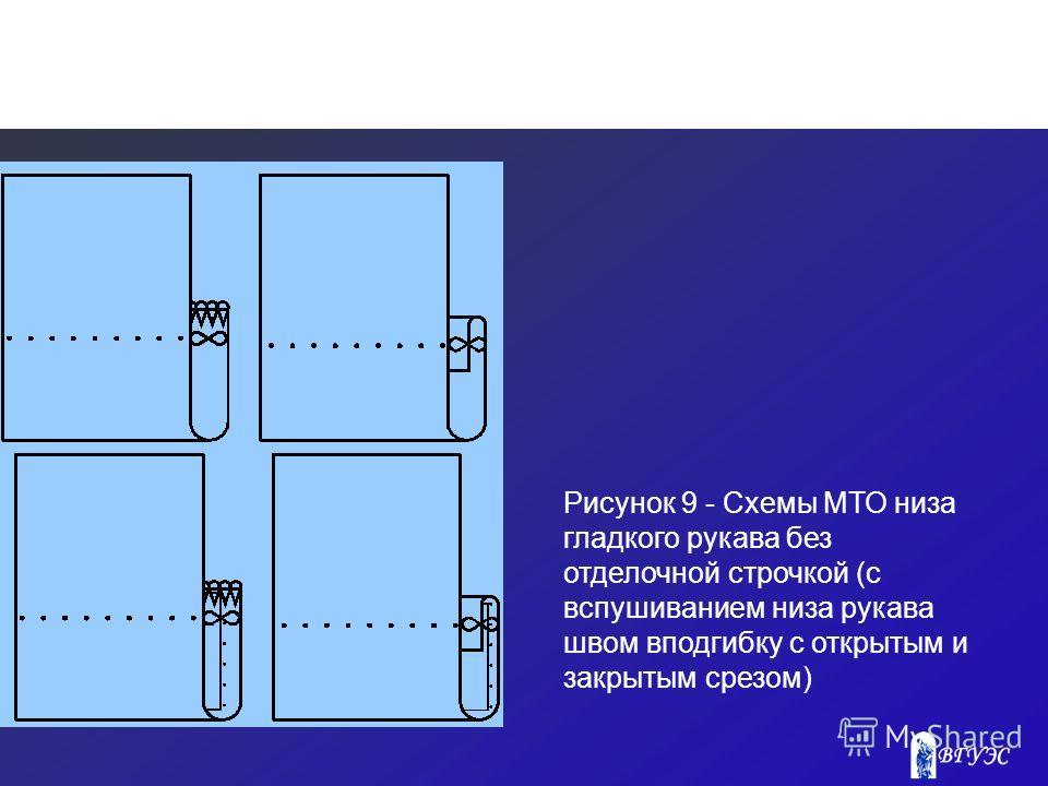 Рисунок 9 - Схемы МТО низа гладкого рукава без отделочной строчкой (с вспушиванием низа рукава швом вподгибку с открытым и закрытым срезом)