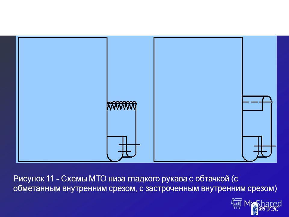 Рисунок 11 - Схемы МТО низа гладкого рукава с обтачкой (с обметанным внутренним срезом, с застроченным внутренним срезом)