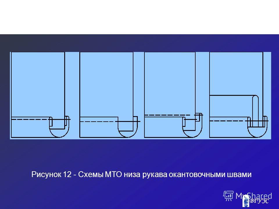Рисунок 12 - Схемы МТО низа рукава окантовочными швами