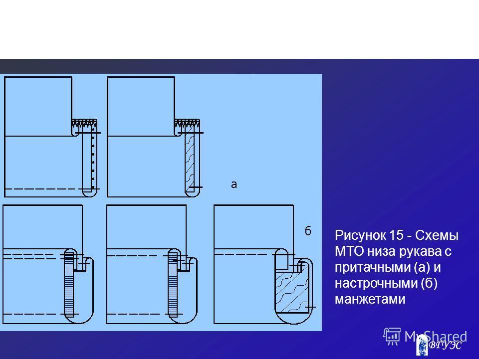 Рисунок 15 - Схемы МТО низа рукава с притачными (а) и настрочными (б) манжетами а б