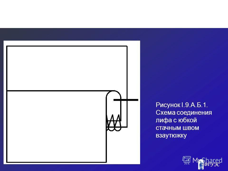 Рисунок I.9.A.Б.1. Схема соединения лифа с юбкой стачным швом взаутюжку