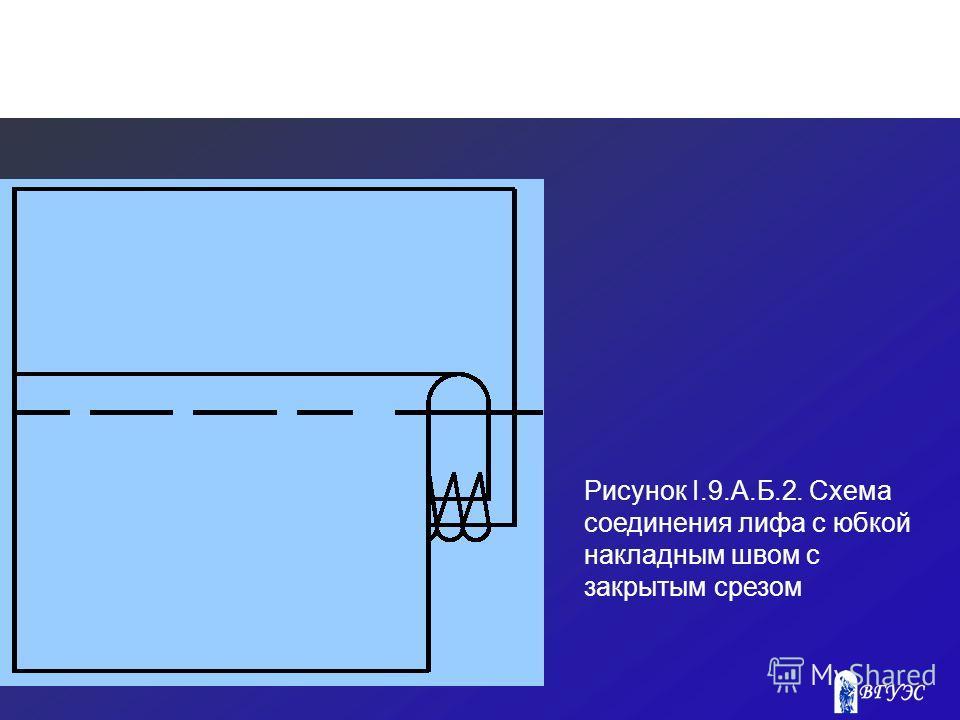 Рисунок I.9.A.Б.2. Схема соединения лифа с юбкой накладным швом с закрытым срезом