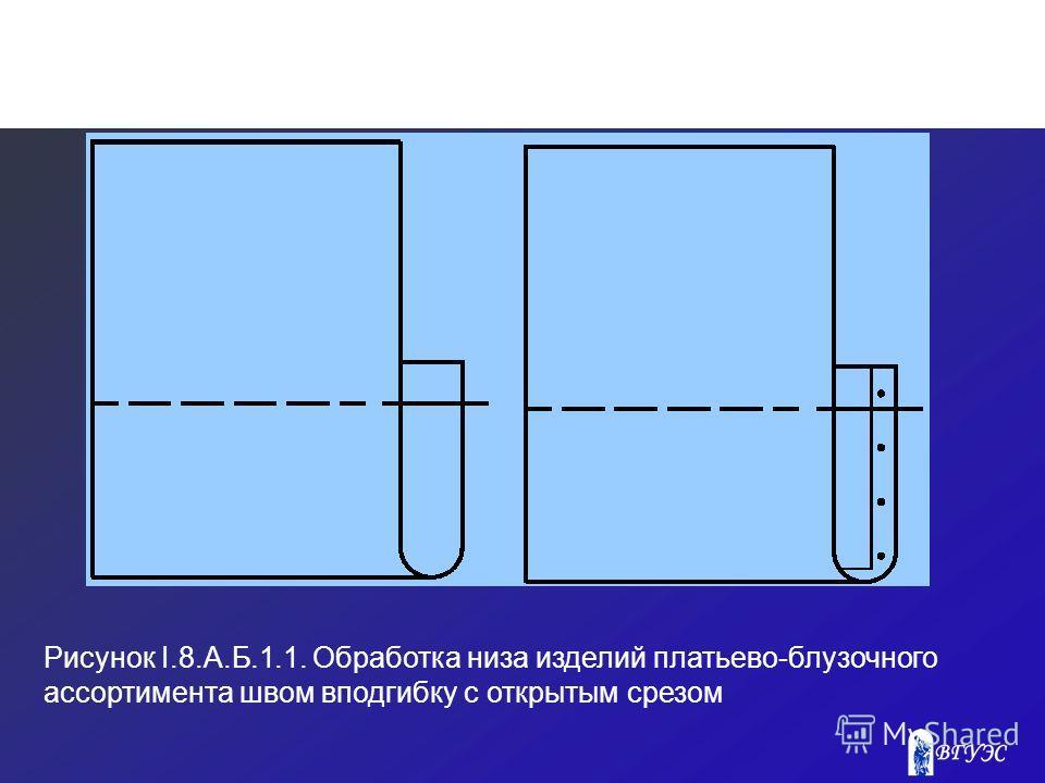 Рисунок I.8.А.Б.1.1. Обработка низа изделий платьево-блузочного ассортимента швом вподгибку с открытым срезом