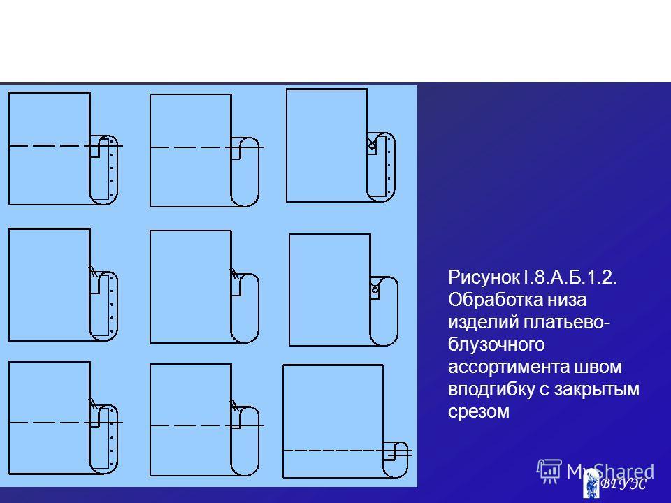 Рисунок I.8.А.Б.1.2. Обработка низа изделий платьево- блузочного ассортимента швом вподгибку с закрытым срезом