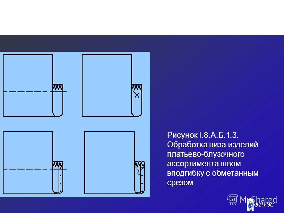 Рисунок I.8.А.Б.1.3. Обработка низа изделий платьево-блузочного ассортимента швом вподгибку с обметанным срезом