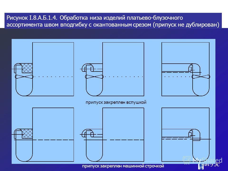 Рисунок I.8.А.Б.1.4. Обработка низа изделий платьево-блузочного ассортимента швом вподгибку с окантованным срезом (припуск не дублирован) припуск закреплен вспушкой припуск закреплен машинной строчкой