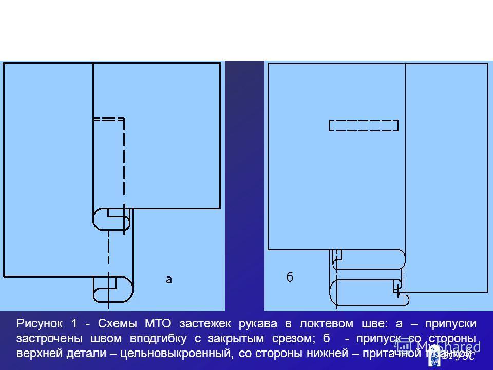 Рисунок 1 - Схемы МТО застежек рукава в локтевом шве: а – припуски застрочены швом вподгибку с закрытым срезом; б - припуск со стороны верхней детали – цельновыкроенный, со стороны нижней – притачной планкой а б