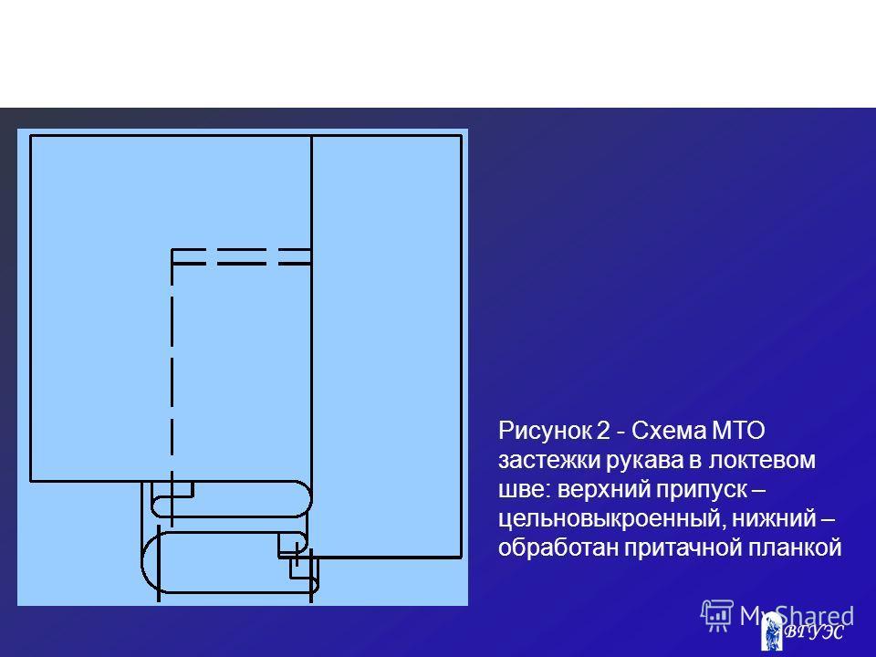 Рисунок 2 - Схема МТО застежки рукава в локтевом шве: верхний припуск – цельновыкроенный, нижний – обработан притачной планкой