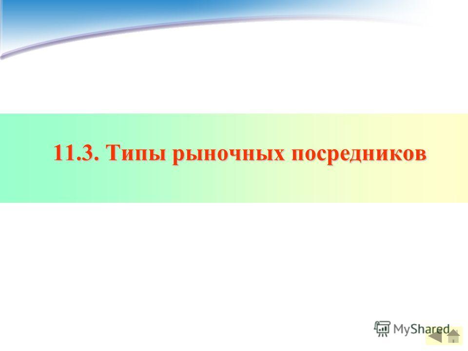 11.3. Типы рыночных посредников