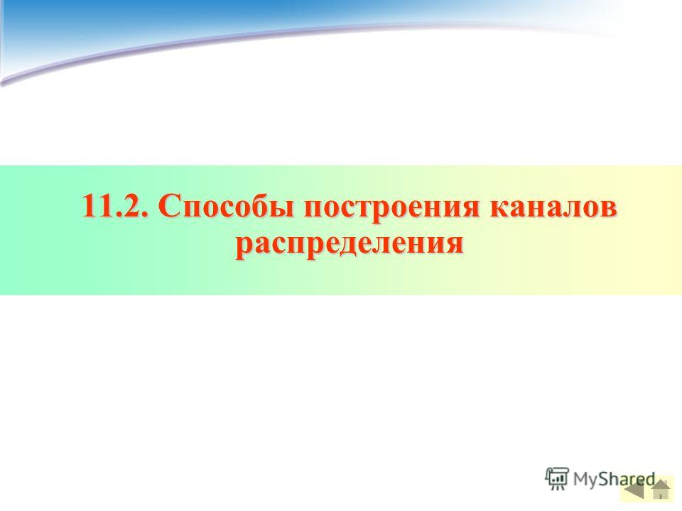 11.2. Способы построения каналов распределения