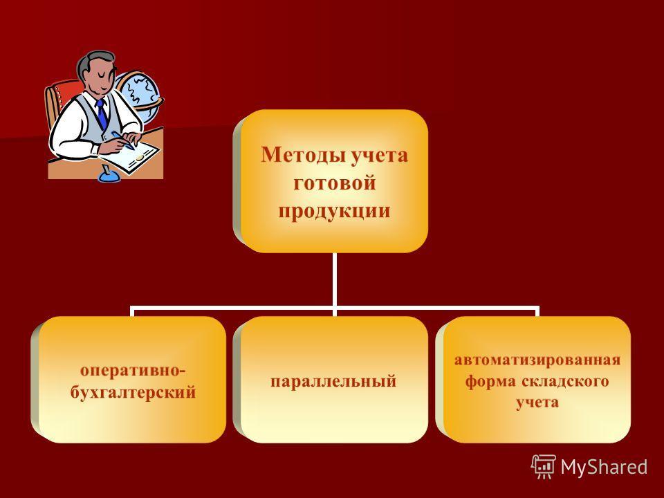 Методы учета готовой продукции оперативно- бухгалтерский параллельный автоматизированная форма складского учета