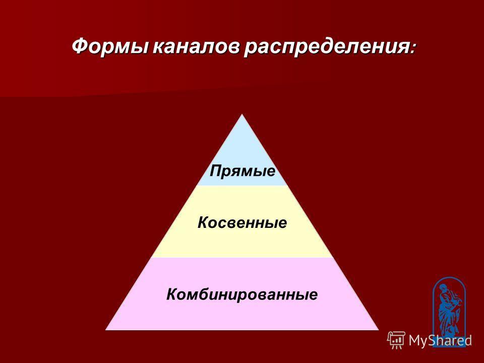 Формы каналов распределения :