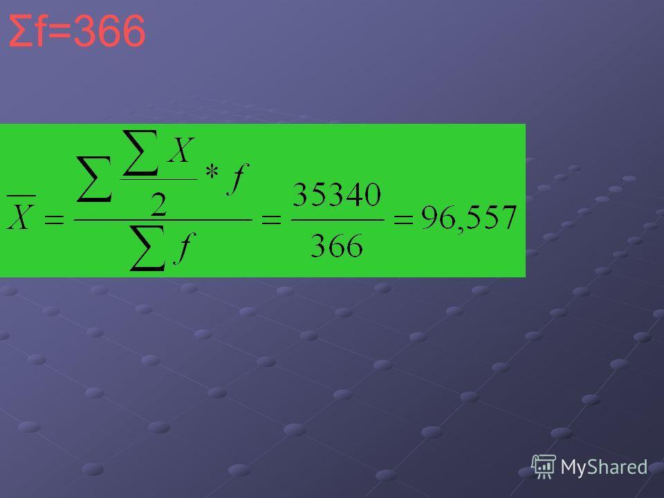 Σf=366