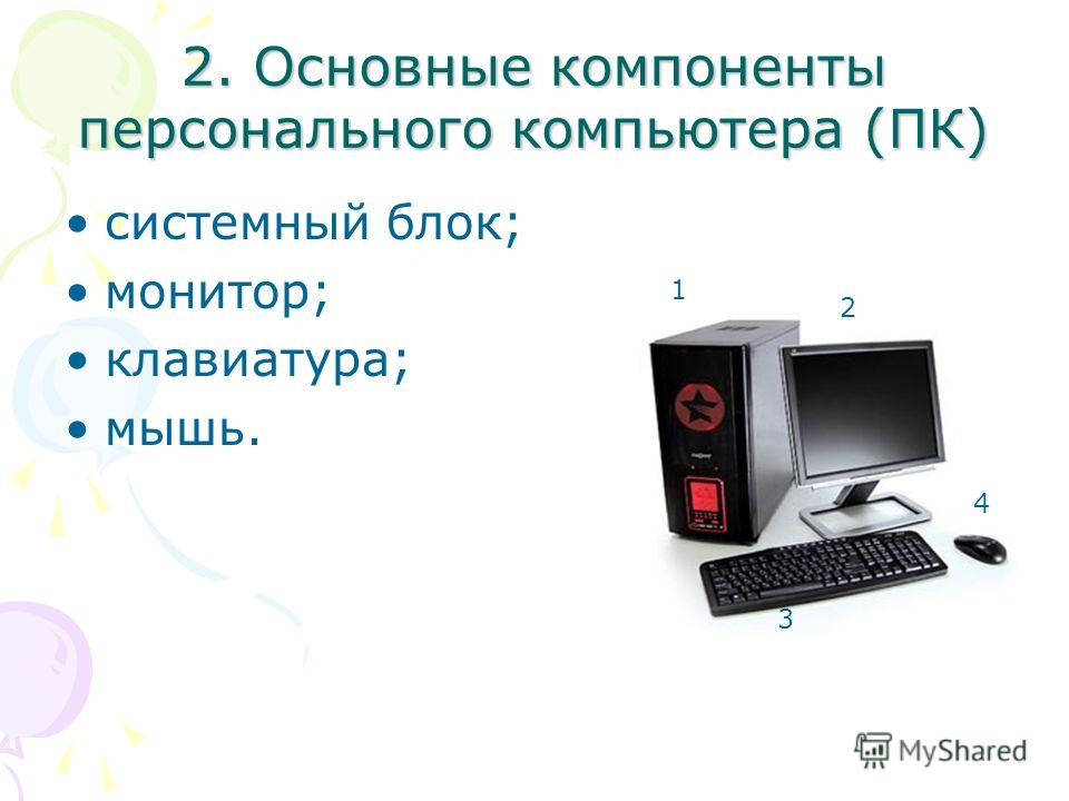 2. Основные компоненты персонального компьютера (ПК) системный блок; монитор; клавиатура; мышь. 1 2 3 4