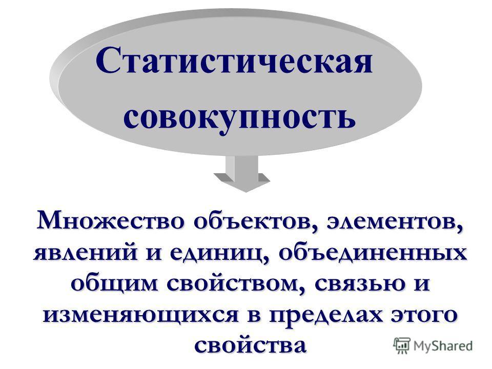 I. Статистическое наблюдение II. Сводка и обработка информации, расчёт обобщающих показателей III. Анализ, обобщение и интерпретация полученных результатов