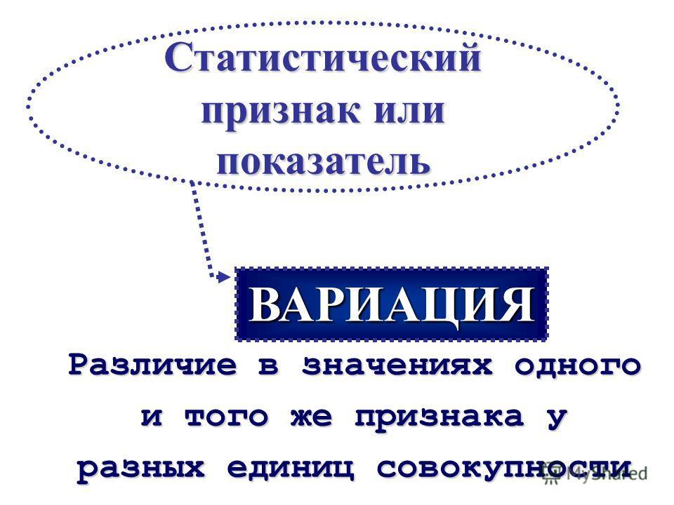 Несколько элементов, единиц совокупности, объединенных общей связью, свойством Статистическаясовокупность Группа единиц совокупности Статистический показатель