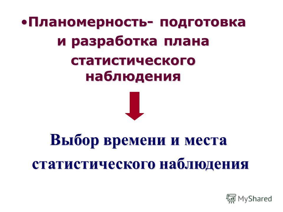 достоверность; достаточная полнота; массовый характер; систематичность; сопоставимость; объективность.