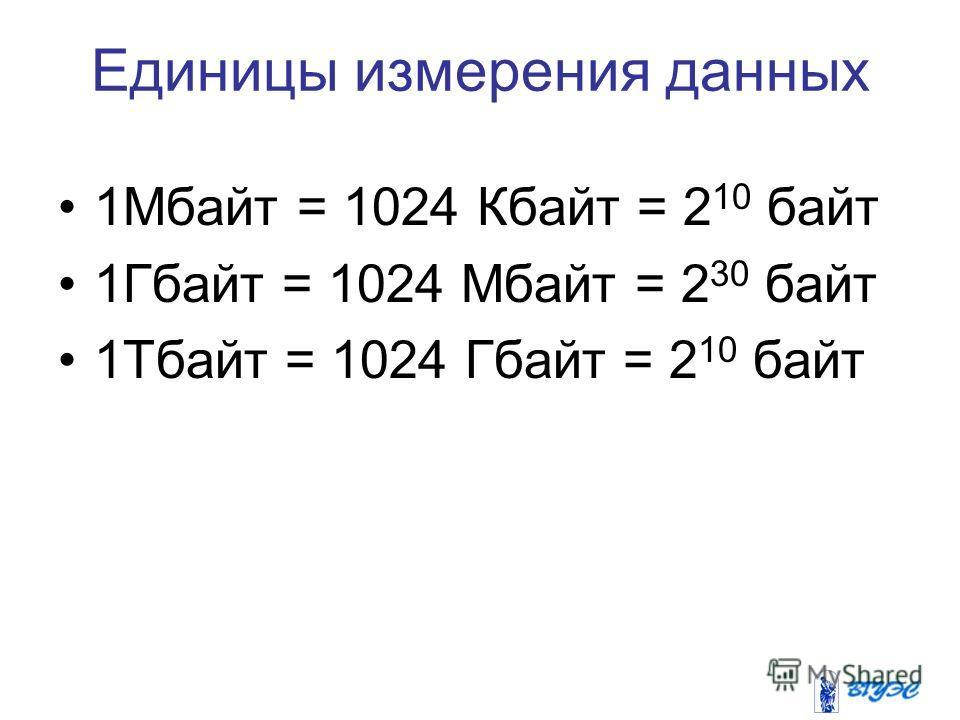 Единицы измерения данных 1Мбайт = 1024 Кбайт = 2 10 байт 1Гбайт = 1024 Мбайт = 2 30 байт 1Тбайт = 1024 Гбайт = 2 10 байт