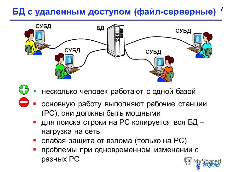 7 БД с удаленным доступом (файл-серверные) БД СУБД несколько человек работают с одной базой основную работу выполняют рабочие станции (РС), они должны быть мощными для поиска строки на РС копируется вся БД – нагрузка на сеть слабая защита от взлома (