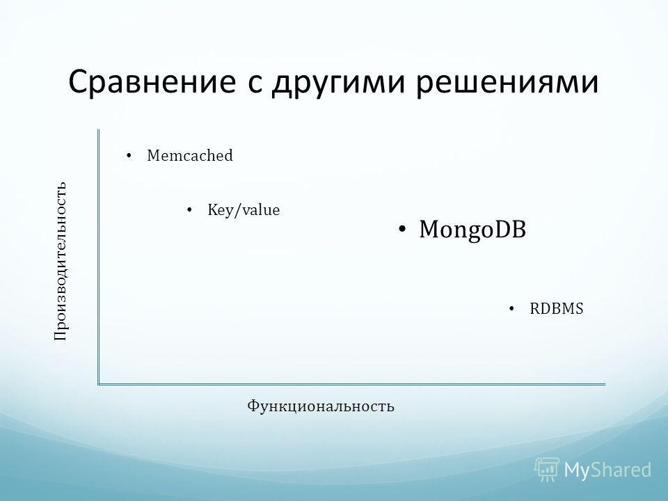 Сравнение с другими решениями Функциональность Производительность Memcached Key/value MongoDB RDBMS