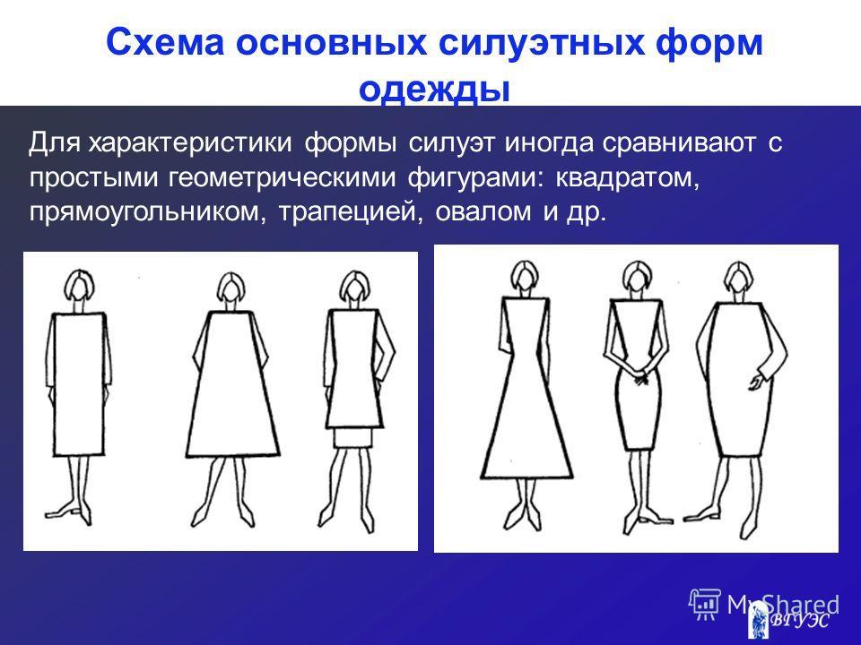 Схема основных силуэтных форм одежды Для характеристики формы силуэт иногда сравнивают с простыми геометрическими фигурами: квадратом, прямоугольником, трапецией, овалом и др.