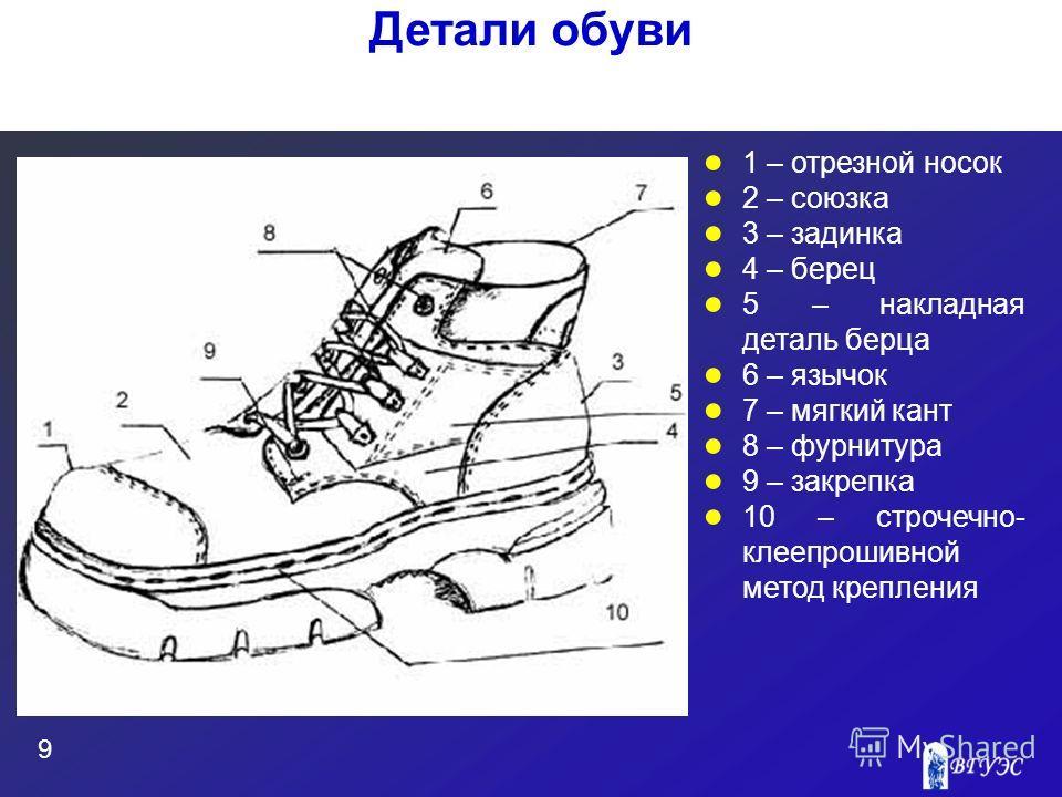 1 – отрезной носок 2 – союзка 3 – задинка 4 – берец 5 – накладная деталь берца 6 – язычок 7 – мягкий кант 8 – фурнитура 9 – закрепка 10 – строчечно- клеепрошивной метод крепления 9 Детали обуви