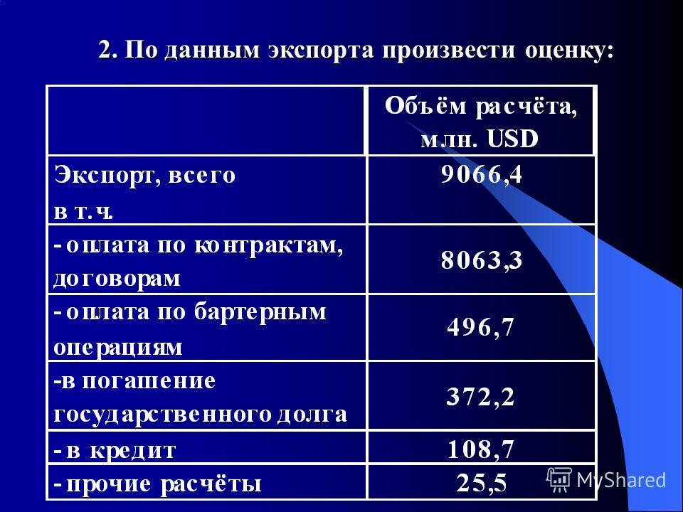 2. По данным экспорта произвести оценку:
