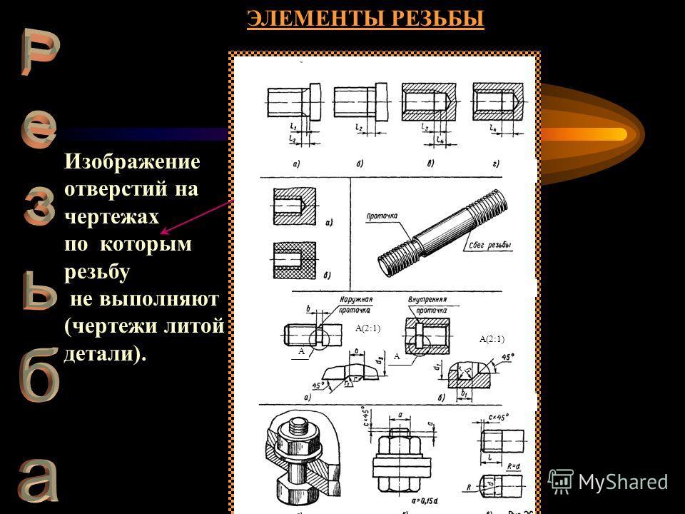 А А А(2:1) Изображение отверстий на чертежах по которым резьбу не выполняют (чертежи литой детали). ЭЛЕМЕНТЫ РЕЗЬБЫ