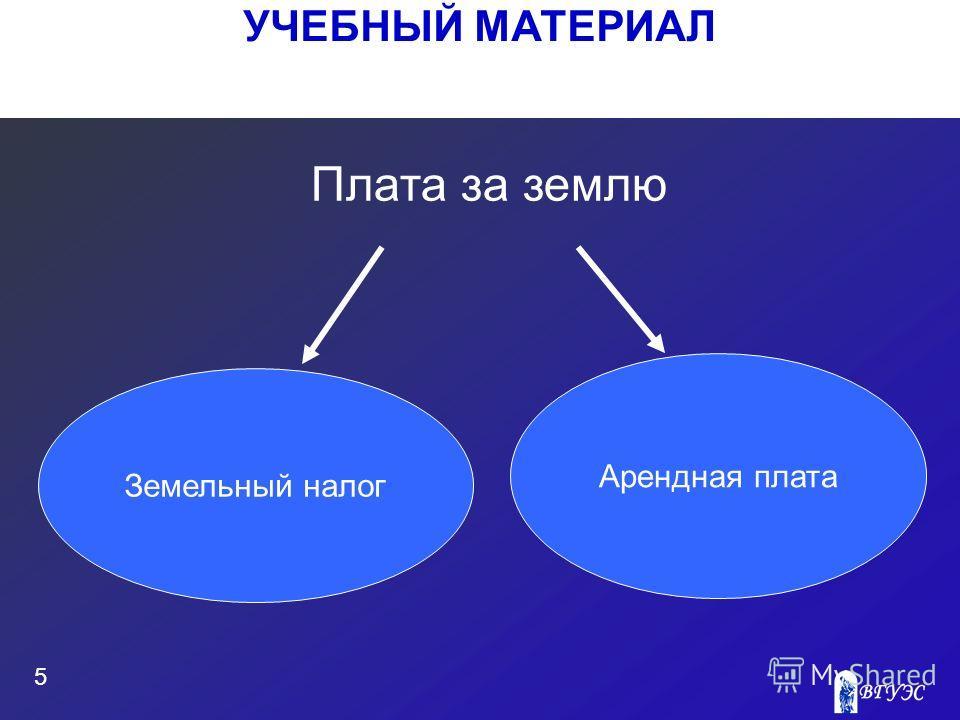 УЧЕБНЫЙ МАТЕРИАЛ 5 Плата за землю Земельный налог Арендная плата