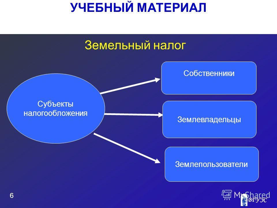 УЧЕБНЫЙ МАТЕРИАЛ 6 Земельный налог Собственники Землепользователи Землевладельцы Субъекты налогообложения