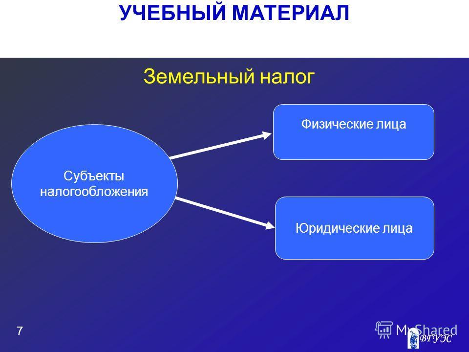 УЧЕБНЫЙ МАТЕРИАЛ 7 Земельный налог Физические лица Юридические лица Субъекты налогообложения
