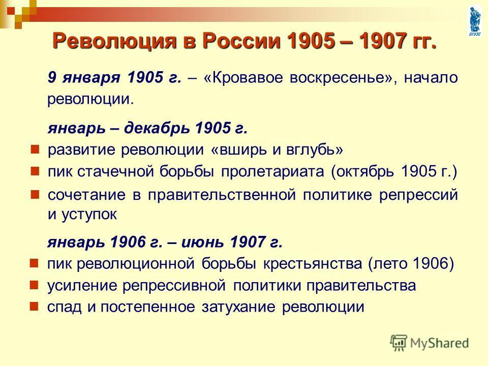 Революция в России 1905 – 1907 гг. январь – декабрь 1905 г. развитие революции «вширь и вглубь» пик стачечной борьбы пролетариата (октябрь 1905 г.) сочетание в правительственной политике репрессий и уступок январь 1906 г. – июнь 1907 г. пик революцио