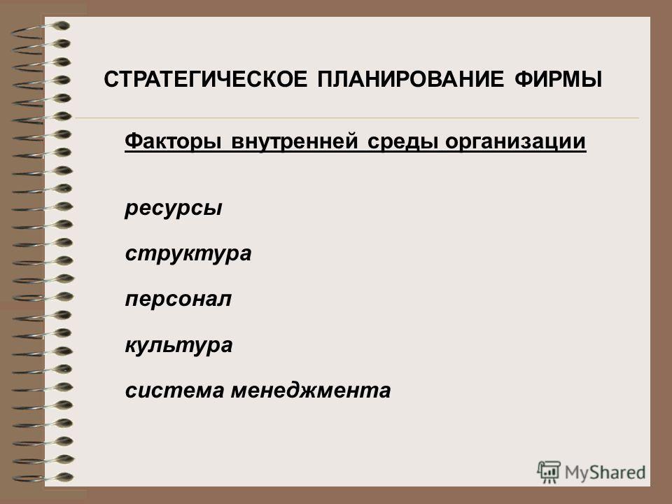 СТРАТЕГИЧЕСКОЕ ПЛАНИРОВАНИЕ ФИРМЫ Факторы внутренней среды организации ресурсы структура персонал культура система менеджмента