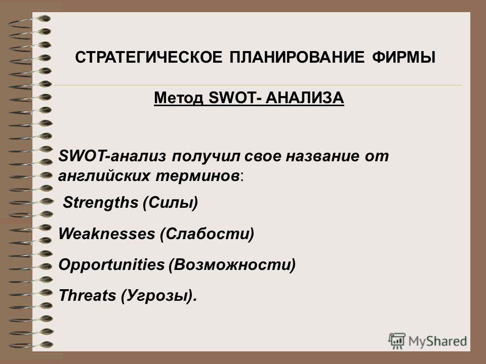 СТРАТЕГИЧЕСКОЕ ПЛАНИРОВАНИЕ ФИРМЫ Метод SWOT- АНАЛИЗА SWOT-анализ получил свое название от английских терминов: Strengths (Силы) Weaknesses (Слабости) Opportunities (Возможности) Threats (Угрозы).
